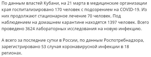 Краснодарский край коронавирус март 2020 Северный Кавказ