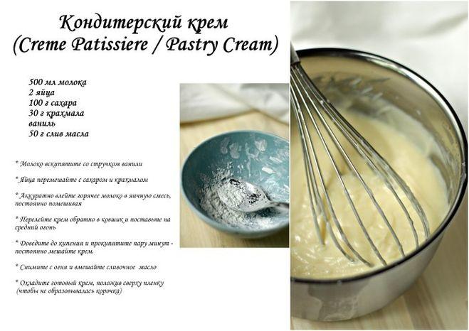Как сделать крем для торта рецепт
