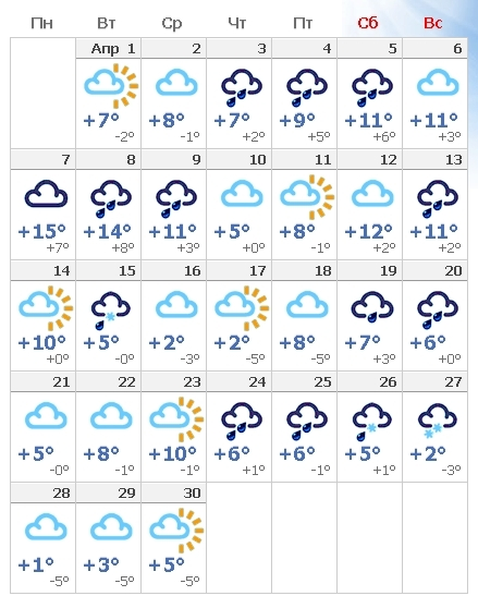 Декабря 2016 года погода