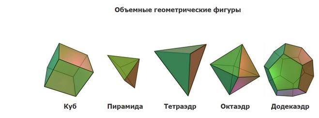 Объемные фигуры своими руками схемы шаблоны 433