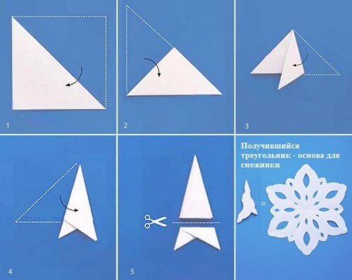 Как сделать треугольник из бумаги для снежинки схема