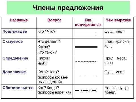 как сделать член более твердым Псков