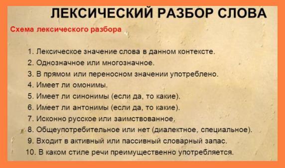 Как сделать лексический анализатор - Vdpo85.ru