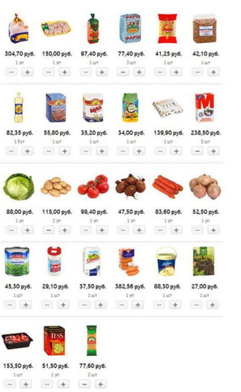 Список продуктов на дачу
