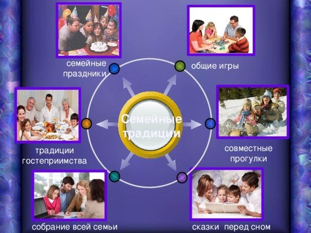 семейные традиции проект