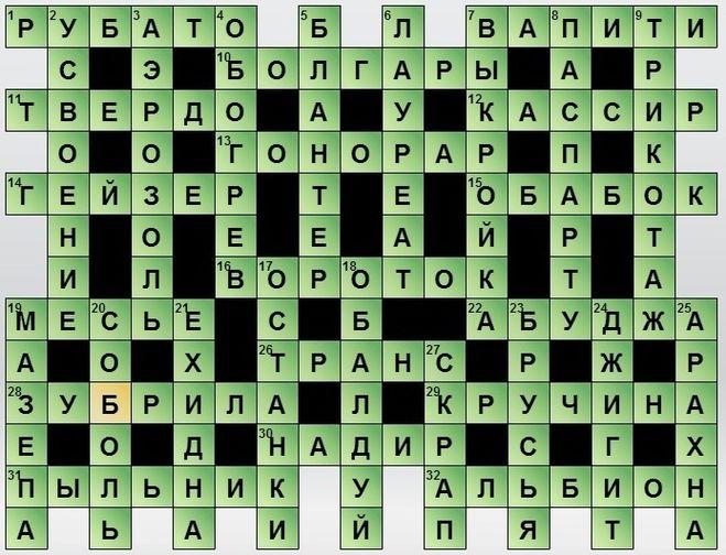 Как сделать кроссворд на сайте - Selyanka.ru