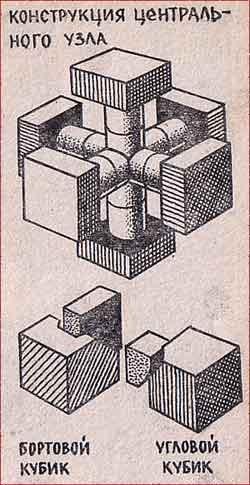 Как сделать кубик рубик схема