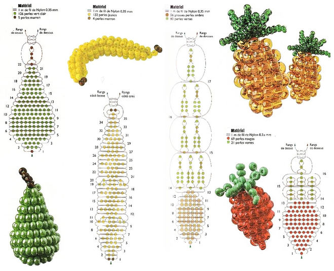 Причем, есть схемы фруктов для