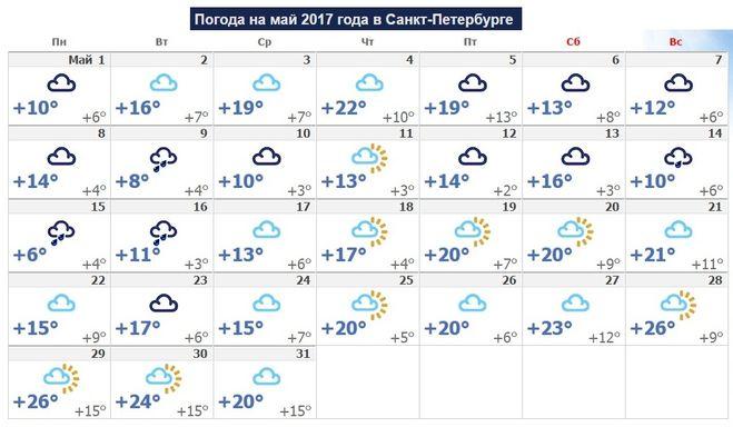 читатели погода в мае в казахстане 2017 суд