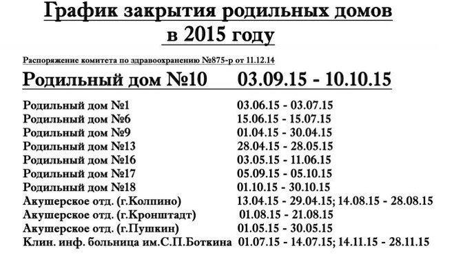 график мойки роддомов 2013: