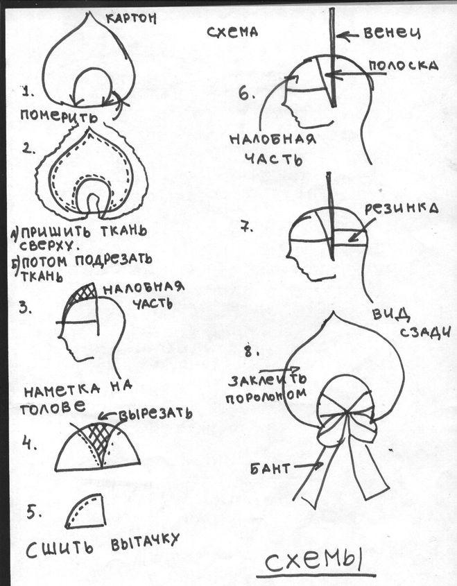 Как сделать кокошник руками выкройки фото 96