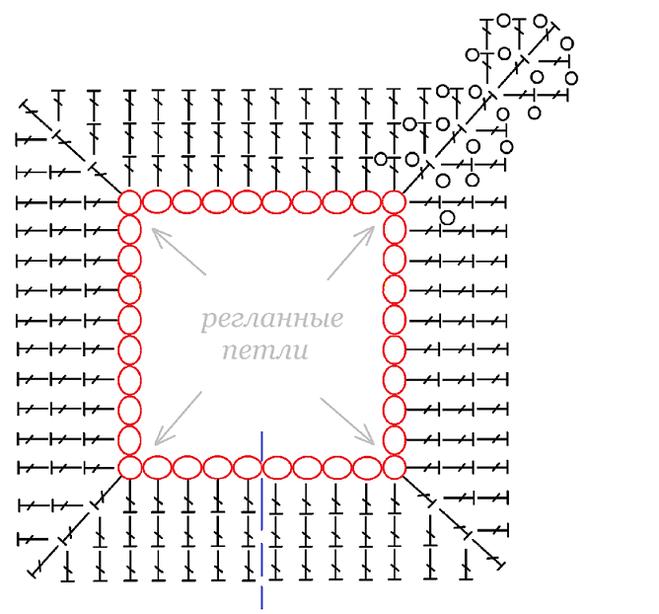 Как связать кофту реглан крючком схема