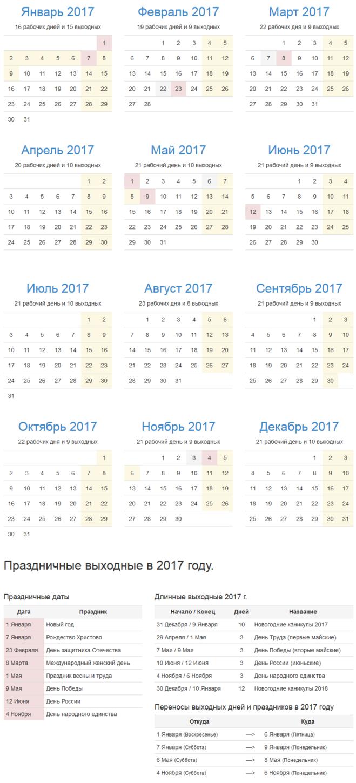 Переводы с нотариальным заверением москва без выходных