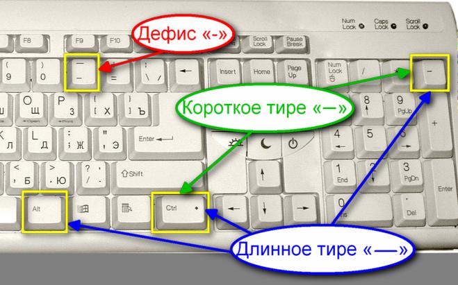 Как сделать длинное тире на клавиатуре ноутбука