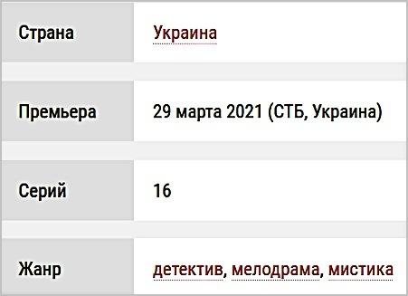 """Гадалка"", Антон Батырев, Ирина Авдеенко"