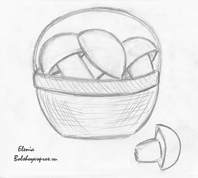 грибами карандашом рисунок корзинка с