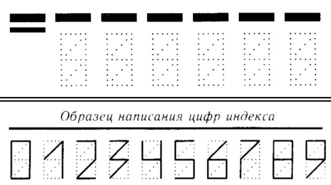 Российский почтовый индекс