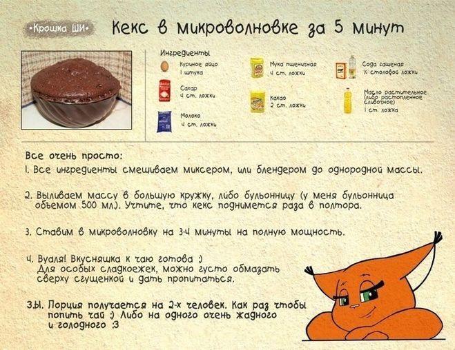кекс в микроволновке рецепт