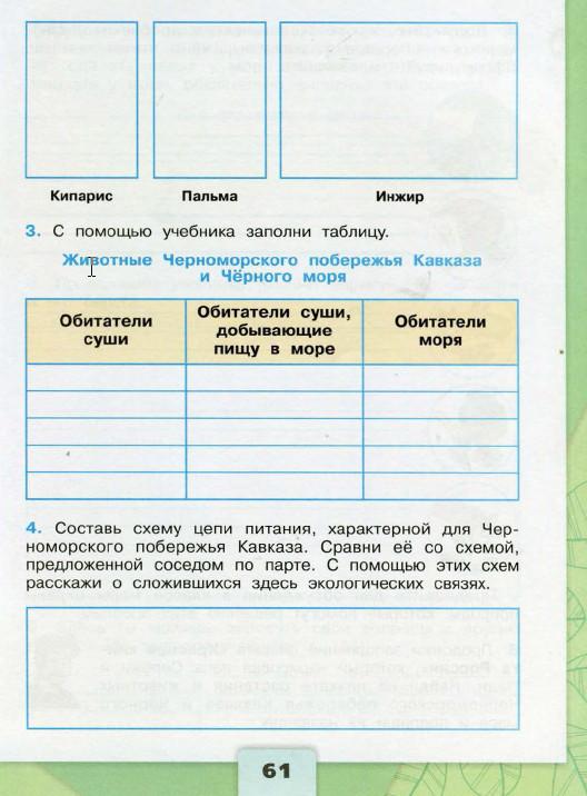 Схема питания характерная для черноморского побережья кавказа фото 739