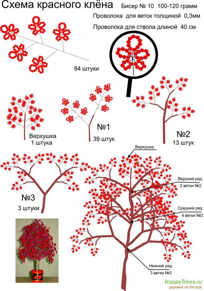 Дерево любви из бисера своими руками схемы