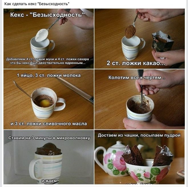 Кекс рецепт простой в домашних условиях в мультиварке
