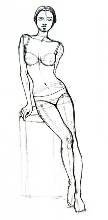 рисунки карандашом девушек поэтапно: