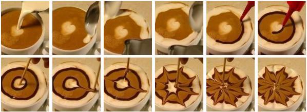 Как сделать рисунок на кофе в домашних условиях пошаговая инструкция