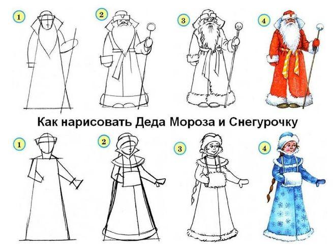 нарисовать иллюстрацию к сказке Мороз Иванович поэтапно