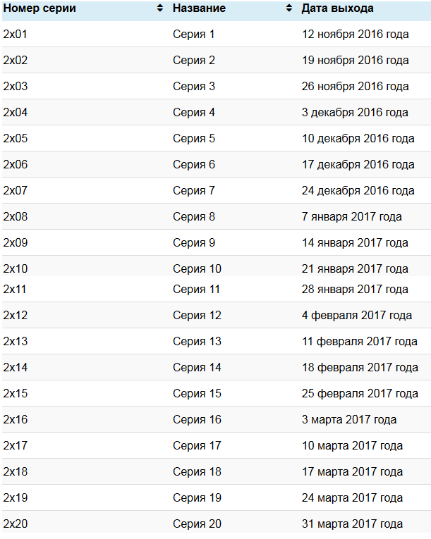 «Кёсем Султан Смотреть Онлайн 2 Сезон 1 Серия Анонс» / 2012