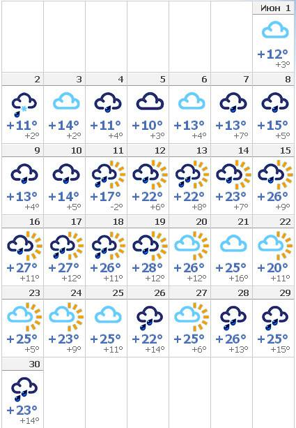 погода во второй половине мая в москве 2017 члены долбят