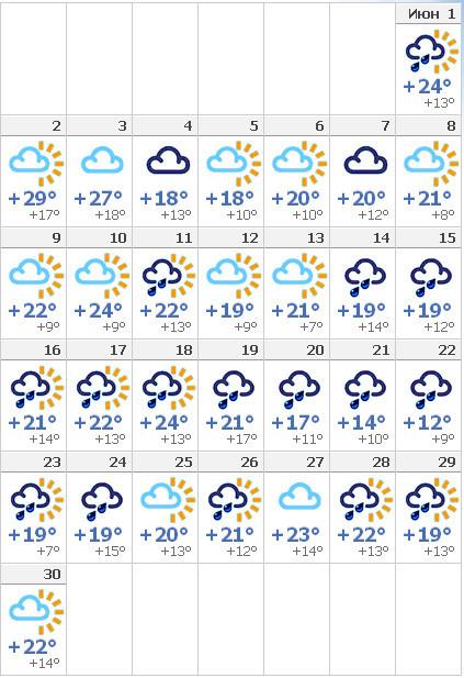 Влаговыводящее погода в нарткале гисметео на две недели того, термобелье