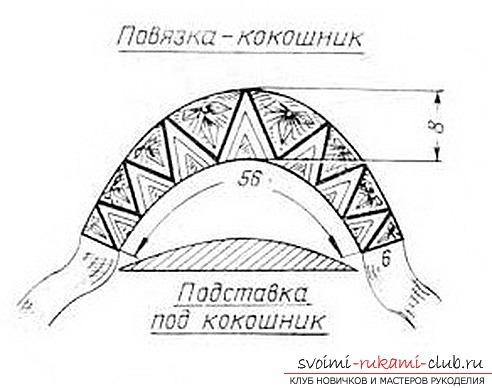 Выкройка кокошники русские народные