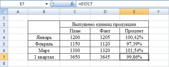 Как считать процент выполнения контрольной работы 7580