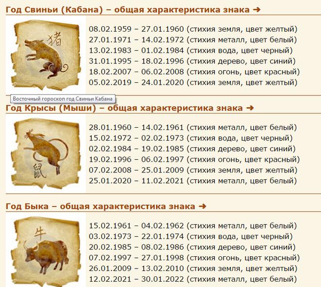 1971 под каким знаком восточного гороскопа