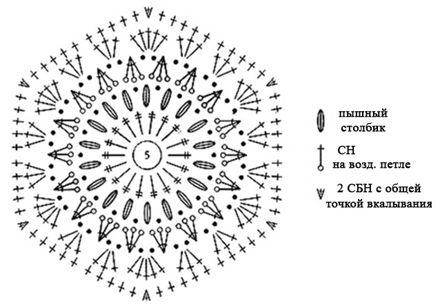 Схема вязания крючком шестиугольника (для тапочек-сапожек)