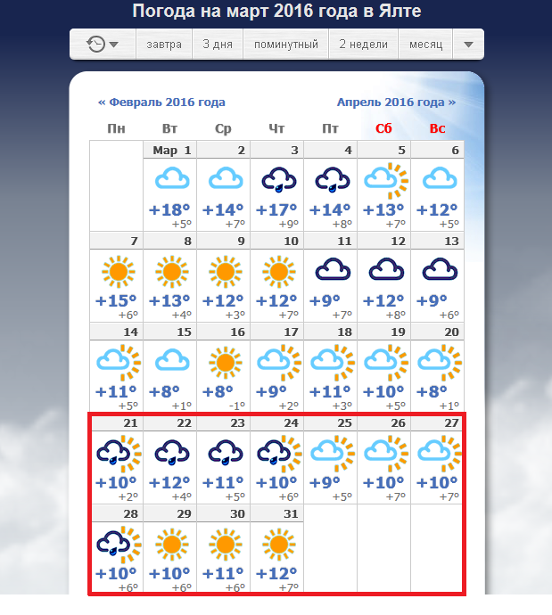 погода на 13 февраля голое женское очко
