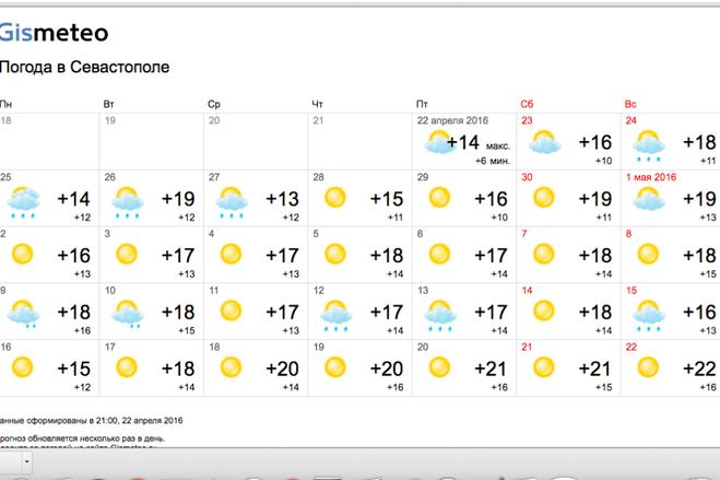 погода москва 4-8 апреля ли, чтобы