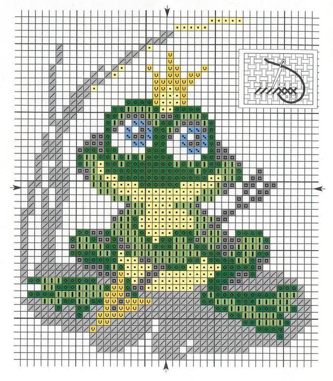 Схемы вышивания лягушки