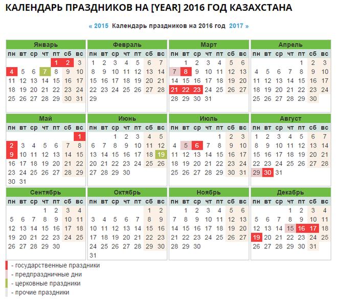 Праздники по календарю в 1916 году