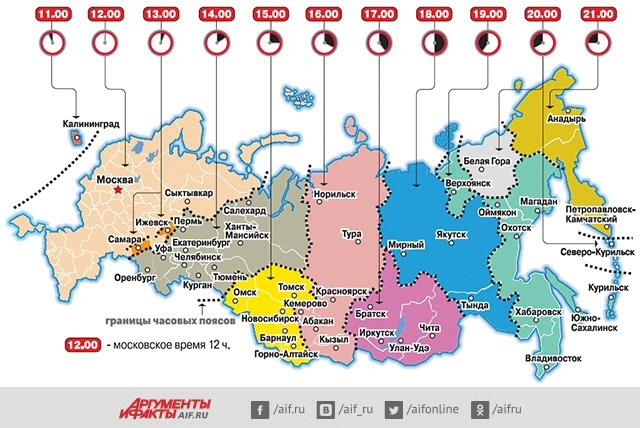 договора разница с гринвичем красноярск 21 сентября 2015 год работе конференции