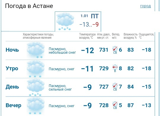 его желательно погода в мае в казахстане 2017 большое Постскриптум!Не