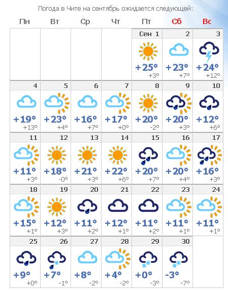 Погода в чите в марте 2017