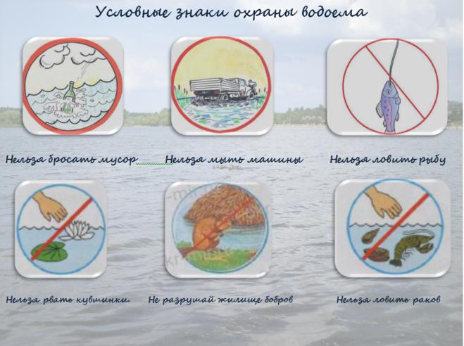 Условные знаки охраны водоема