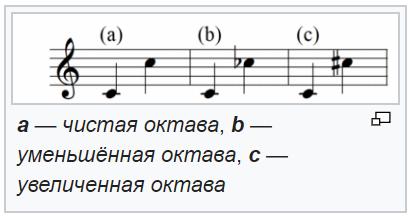 октава