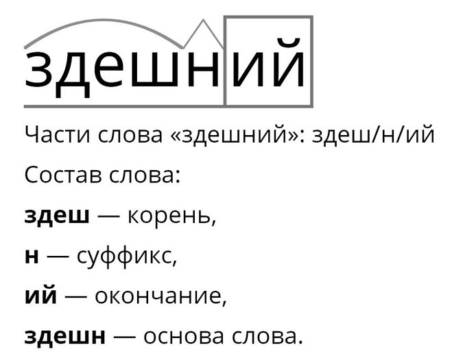 Разбор слова здешний