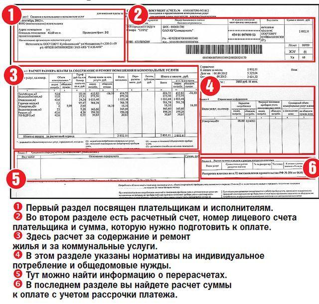 Судебные приставы азовского района ростовской области