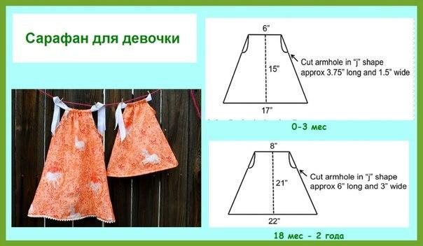Выкройки платья для девочки своими руками