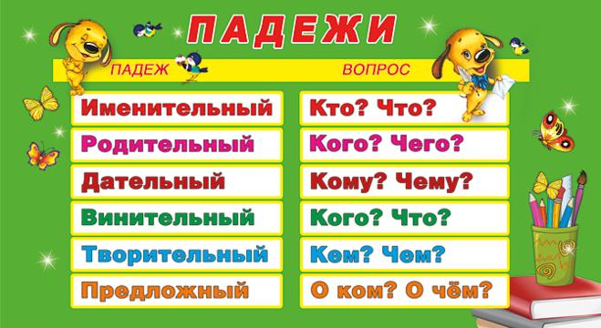 Как сделать карточки по русскому