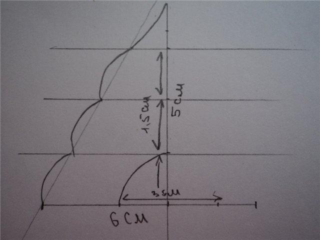 Как сделать выкройку кокошника 520