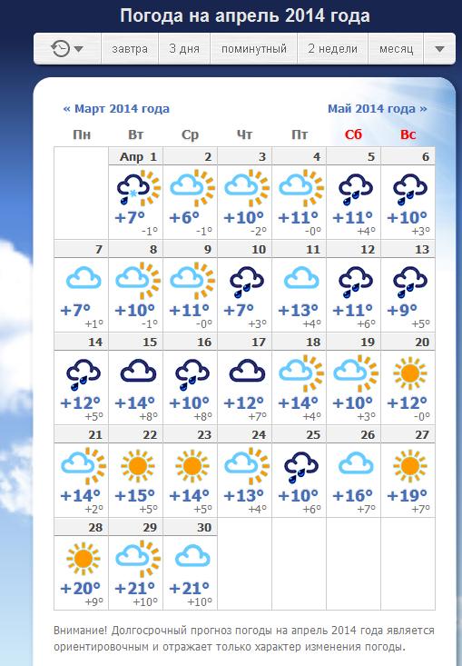 этом погода москва 4-8 апреля слышала про